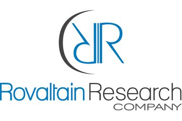 Rovaltain Research Company (RRCo)