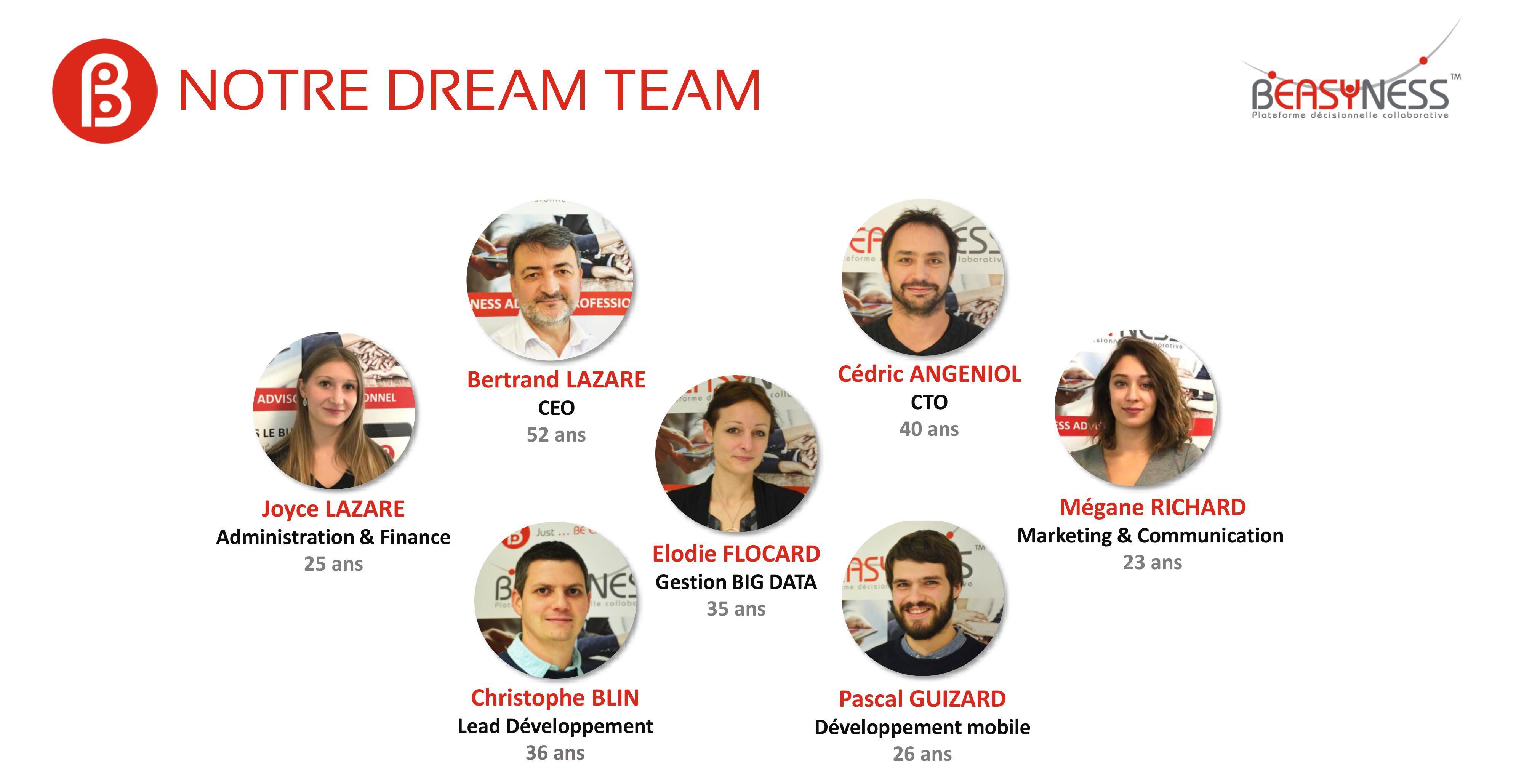BEASYNESS est une plateforme décisionnelle collaborative, créée à Rovaltain - Valence TGV par une équipe de 7 personnes.