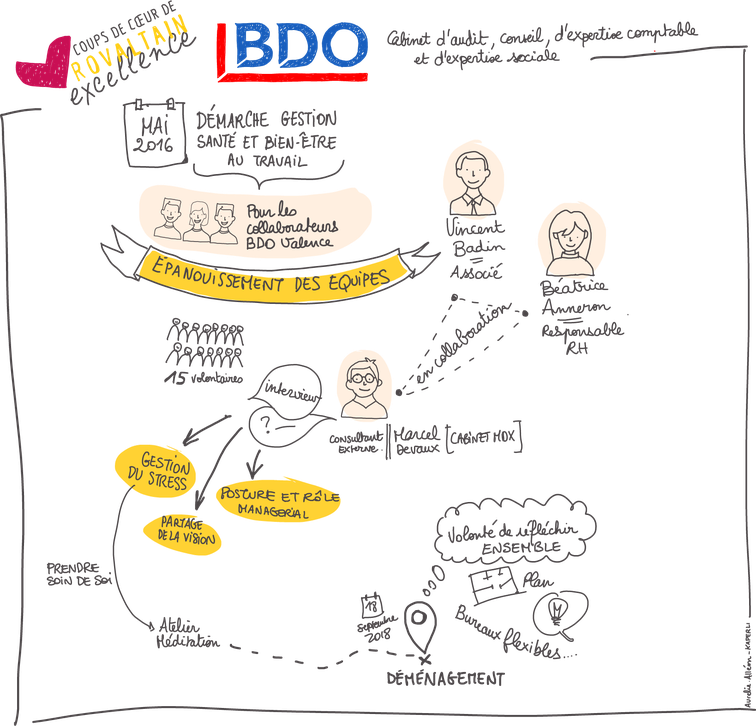 BDO, lauréat excellence 2018